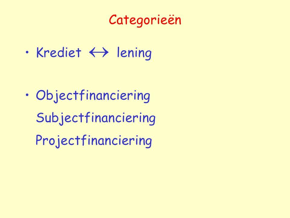 Categorieën Krediet  lening Objectfinanciering Subjectfinanciering Projectfinanciering