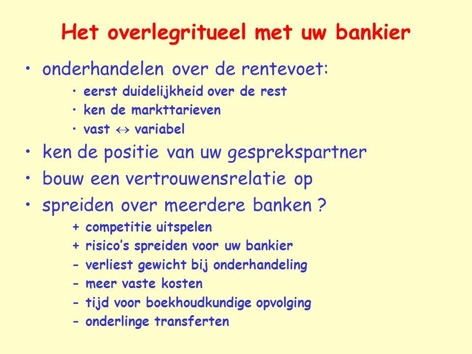 Het overlegritueel met uw bankier onderhandelen over de rentevoet: eerst duidelijkheid over de rest ken de markttarieven vast  variabel ken de positi