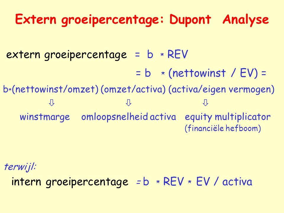 Extern groeipercentage: Dupont Analyse extern groeipercentage = b * REV = b * (nettowinst / EV) = b * (nettowinst/omzet) (omzet/activa) (activa/eigen vermogen)   winstmarge omloopsnelheid activa equity multiplicator (financiële hefboom) terwijl: intern groeipercentage = b * REV * EV / activa