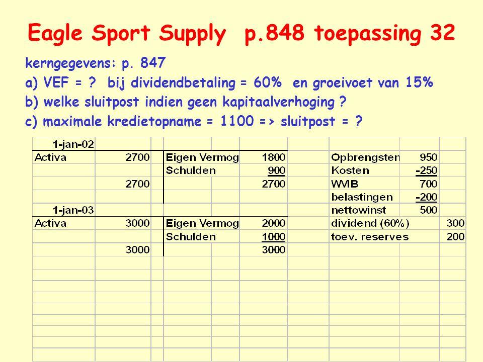 Eagle Sport Supply p.848 toepassing 32 kerngegevens: p.