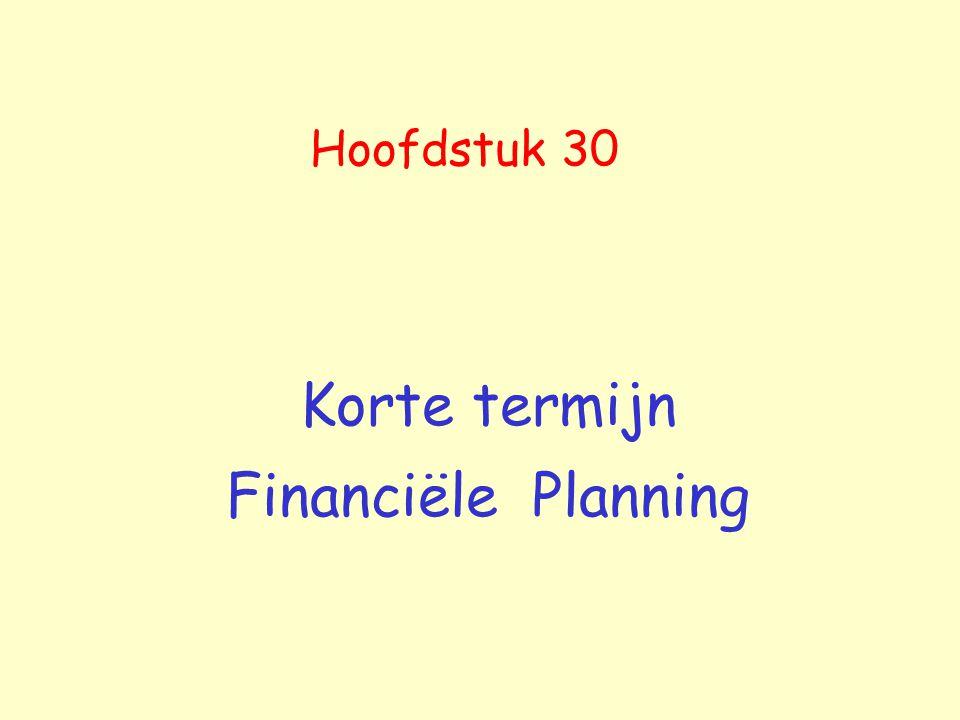 Hoofdstuk 30 Korte termijn Financiële Planning