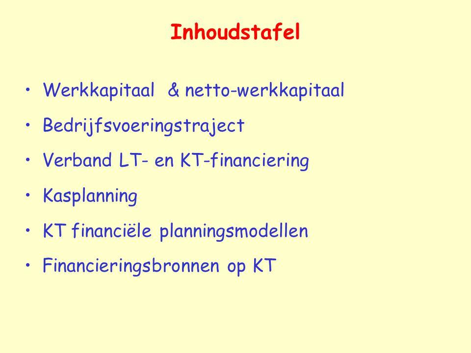 Inhoudstafel Werkkapitaal & netto-werkkapitaal Bedrijfsvoeringstraject Verband LT- en KT-financiering Kasplanning KT financiële planningsmodellen Financieringsbronnen op KT