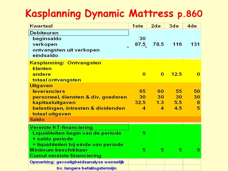 Kasplanning Dynamic Mattress p.860