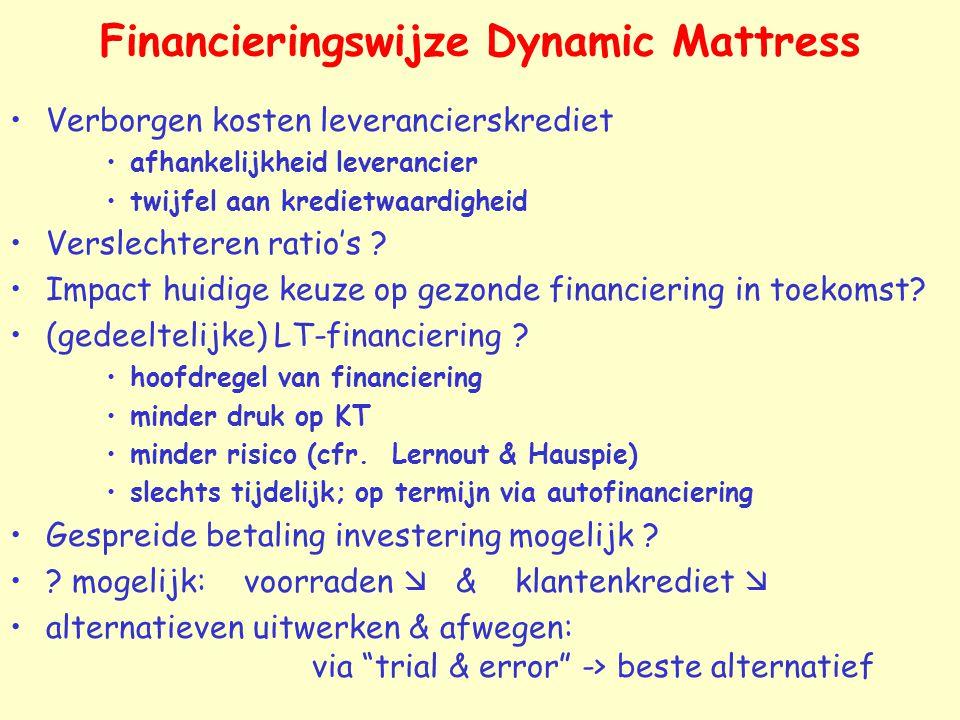 Financieringswijze Dynamic Mattress Verborgen kosten leverancierskrediet afhankelijkheid leverancier twijfel aan kredietwaardigheid Verslechteren ratio's .
