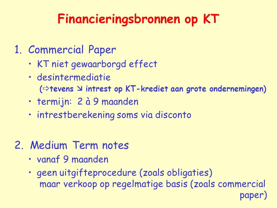 Financieringsbronnen op KT 1.