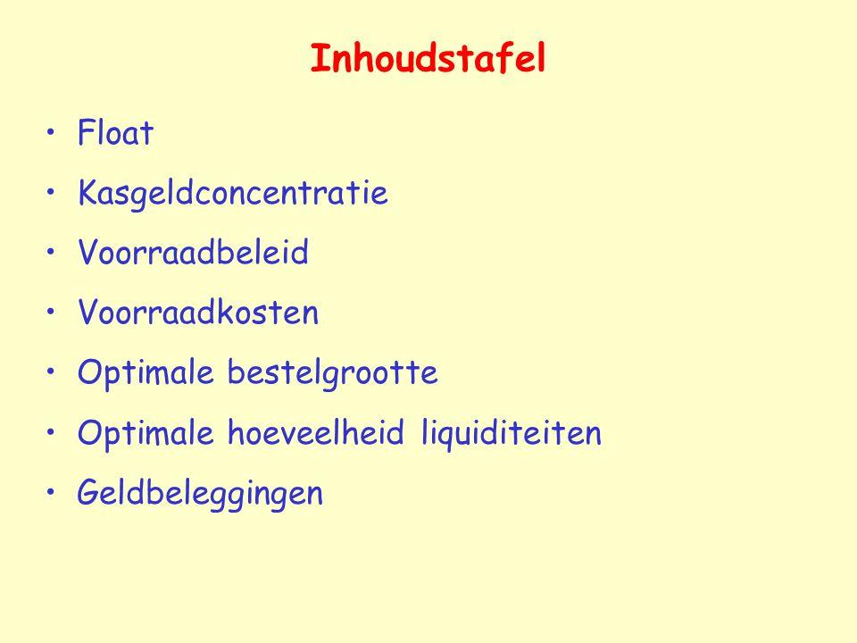 Inhoudstafel Float Kasgeldconcentratie Voorraadbeleid Voorraadkosten Optimale bestelgrootte Optimale hoeveelheid liquiditeiten Geldbeleggingen