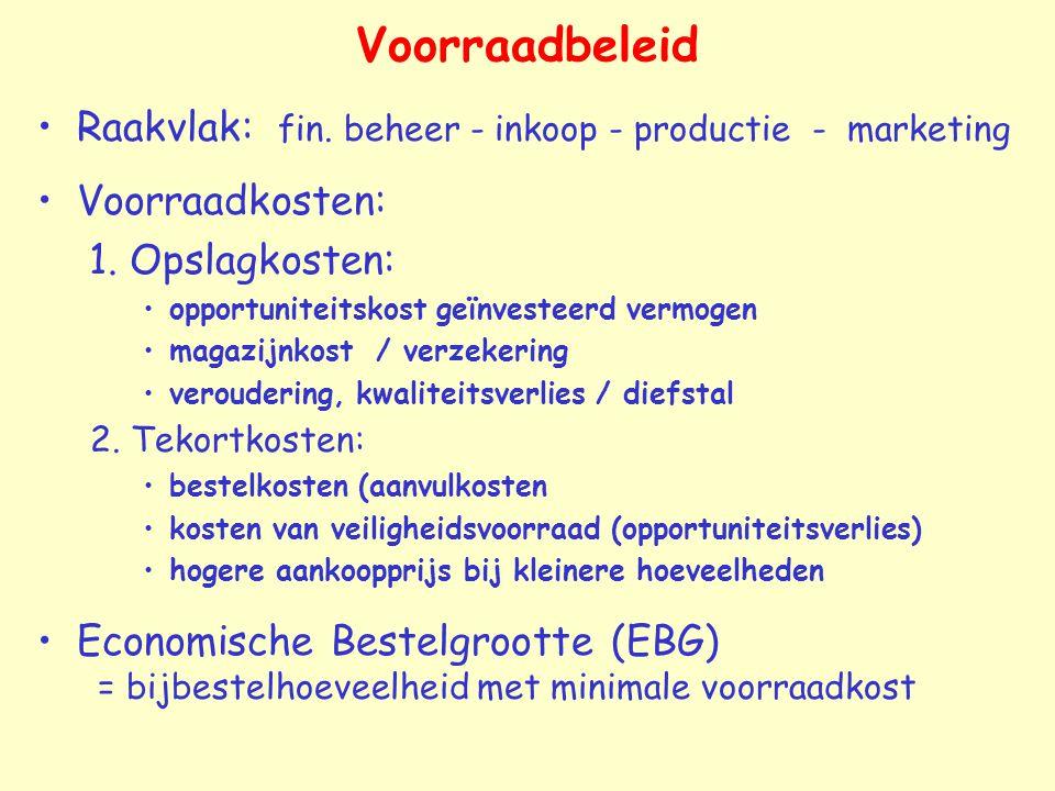 Voorraadbeleid Raakvlak: fin.beheer - inkoop - productie - marketing Voorraadkosten: 1.