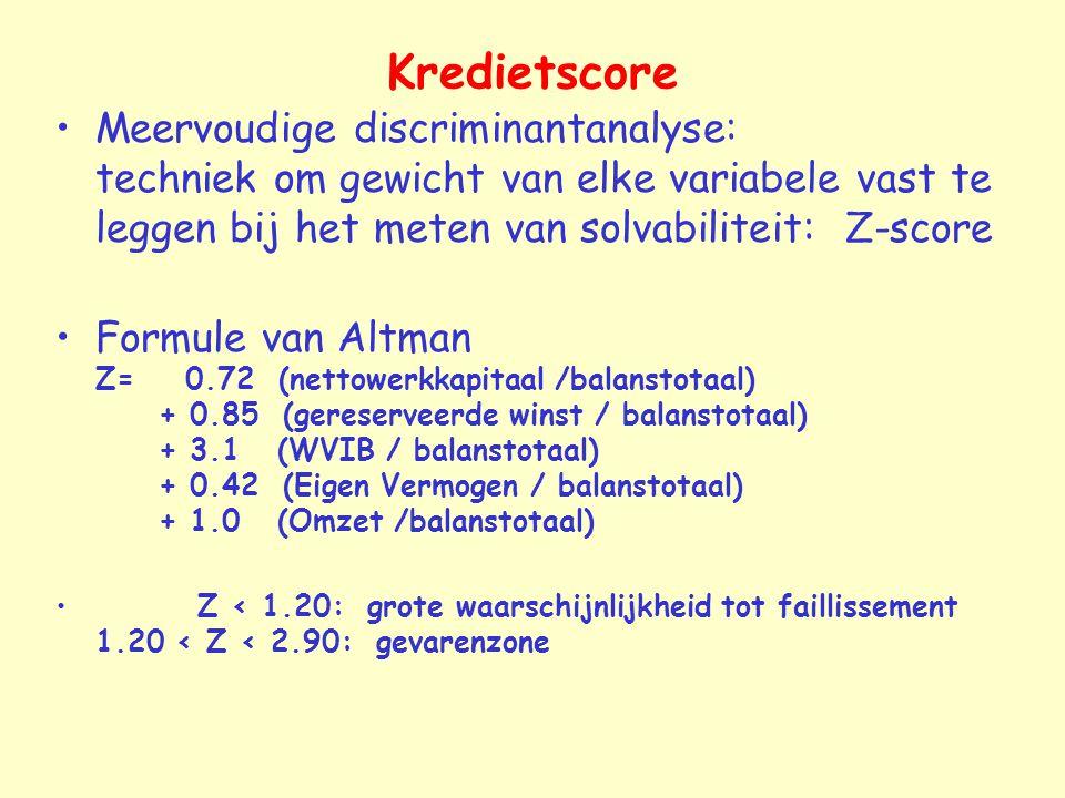 Kredietscore Meervoudige discriminantanalyse: techniek om gewicht van elke variabele vast te leggen bij het meten van solvabiliteit: Z-score Formule van Altman Z= 0.72 (nettowerkkapitaal /balanstotaal) + 0.85 (gereserveerde winst / balanstotaal) + 3.1 (WVIB / balanstotaal) + 0.42 (Eigen Vermogen / balanstotaal) + 1.0 (Omzet /balanstotaal) Z < 1.20: grote waarschijnlijkheid tot faillissement 1.20 < Z < 2.90: gevarenzone