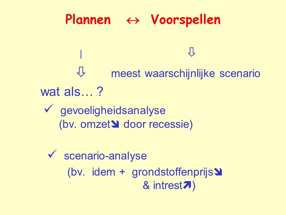 Plannen  Voorspellen |   meest waarschijnlijke scenario wat als… .