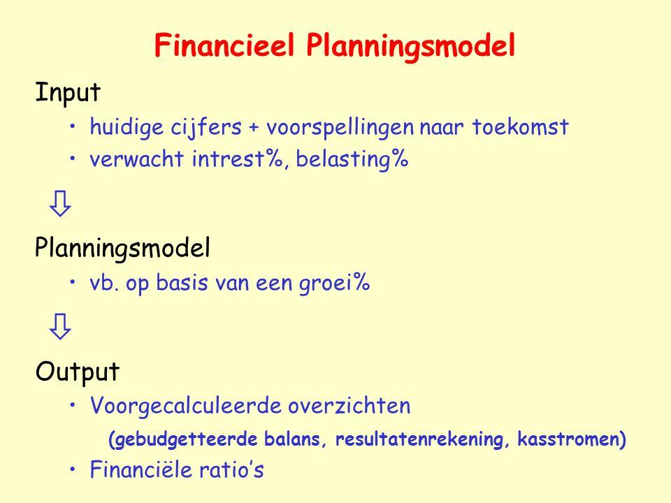 Financieel Planningsmodel Input huidige cijfers + voorspellingen naar toekomst verwacht intrest%, belasting%  Planningsmodel vb.