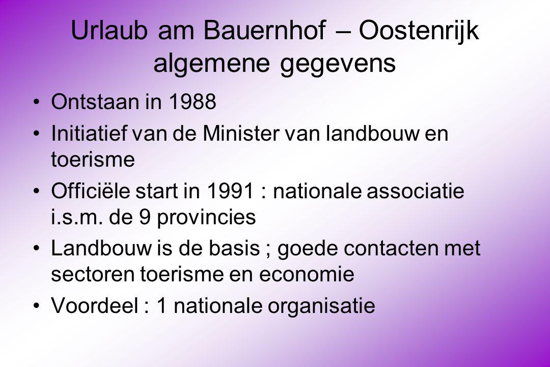 Urlaub am Bauernhof – Oostenrijk algemene gegevens Ontstaan in 1988 Initiatief van de Minister van landbouw en toerisme Officiële start in 1991 : nationale associatie i.s.m.