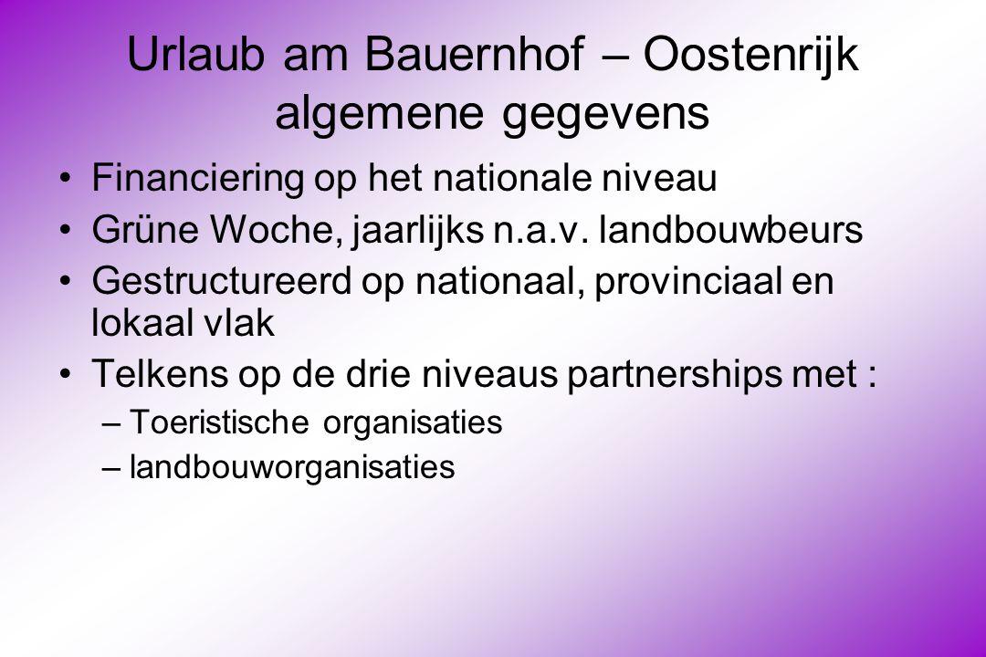 Urlaub am Bauernhof – Oostenrijk algemene gegevens Financiering op het nationale niveau Grüne Woche, jaarlijks n.a.v.