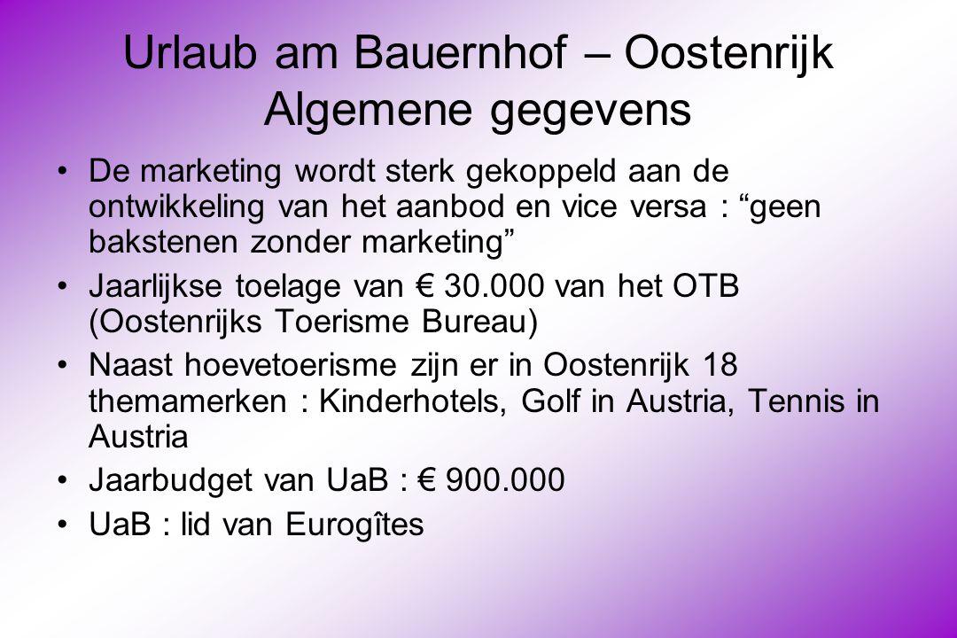 Urlaub am Bauernhof – Oostenrijk Algemene gegevens De marketing wordt sterk gekoppeld aan de ontwikkeling van het aanbod en vice versa : geen bakstenen zonder marketing Jaarlijkse toelage van € 30.000 van het OTB (Oostenrijks Toerisme Bureau) Naast hoevetoerisme zijn er in Oostenrijk 18 themamerken : Kinderhotels, Golf in Austria, Tennis in Austria Jaarbudget van UaB : € 900.000 UaB : lid van Eurogîtes