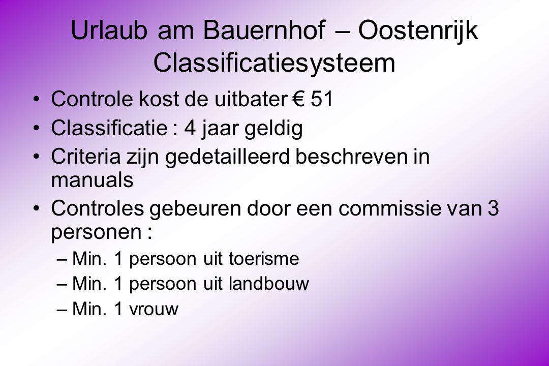 Urlaub am Bauernhof – Oostenrijk Classificatiesysteem Controle kost de uitbater € 51 Classificatie : 4 jaar geldig Criteria zijn gedetailleerd beschreven in manuals Controles gebeuren door een commissie van 3 personen : –Min.