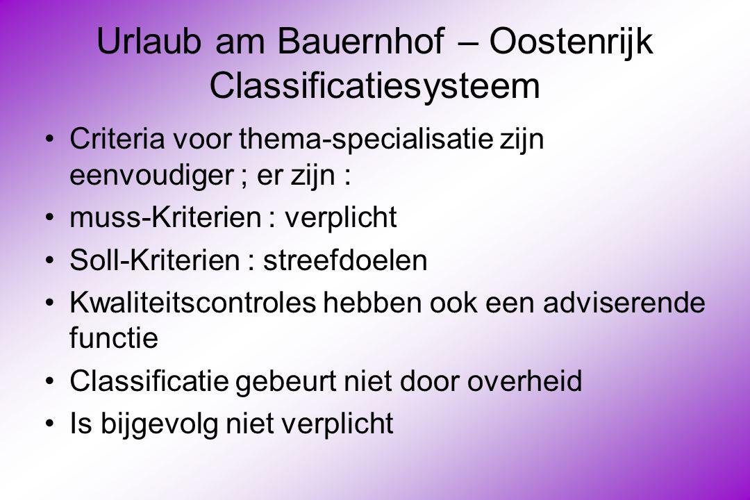 Urlaub am Bauernhof – Oostenrijk Classificatiesysteem Criteria voor thema-specialisatie zijn eenvoudiger ; er zijn : muss-Kriterien : verplicht Soll-Kriterien : streefdoelen Kwaliteitscontroles hebben ook een adviserende functie Classificatie gebeurt niet door overheid Is bijgevolg niet verplicht