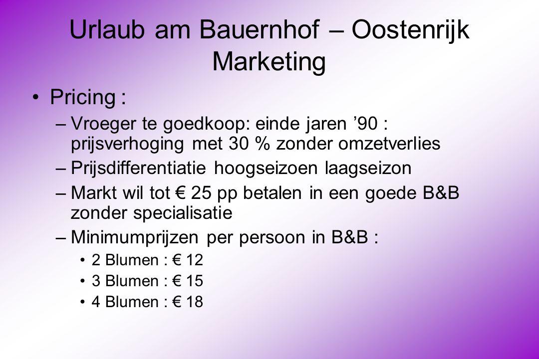 Urlaub am Bauernhof – Oostenrijk Marketing Pricing : –Vroeger te goedkoop: einde jaren '90 : prijsverhoging met 30 % zonder omzetverlies –Prijsdifferentiatie hoogseizoen laagseizon –Markt wil tot € 25 pp betalen in een goede B&B zonder specialisatie –Minimumprijzen per persoon in B&B : 2 Blumen : € 12 3 Blumen : € 15 4 Blumen : € 18