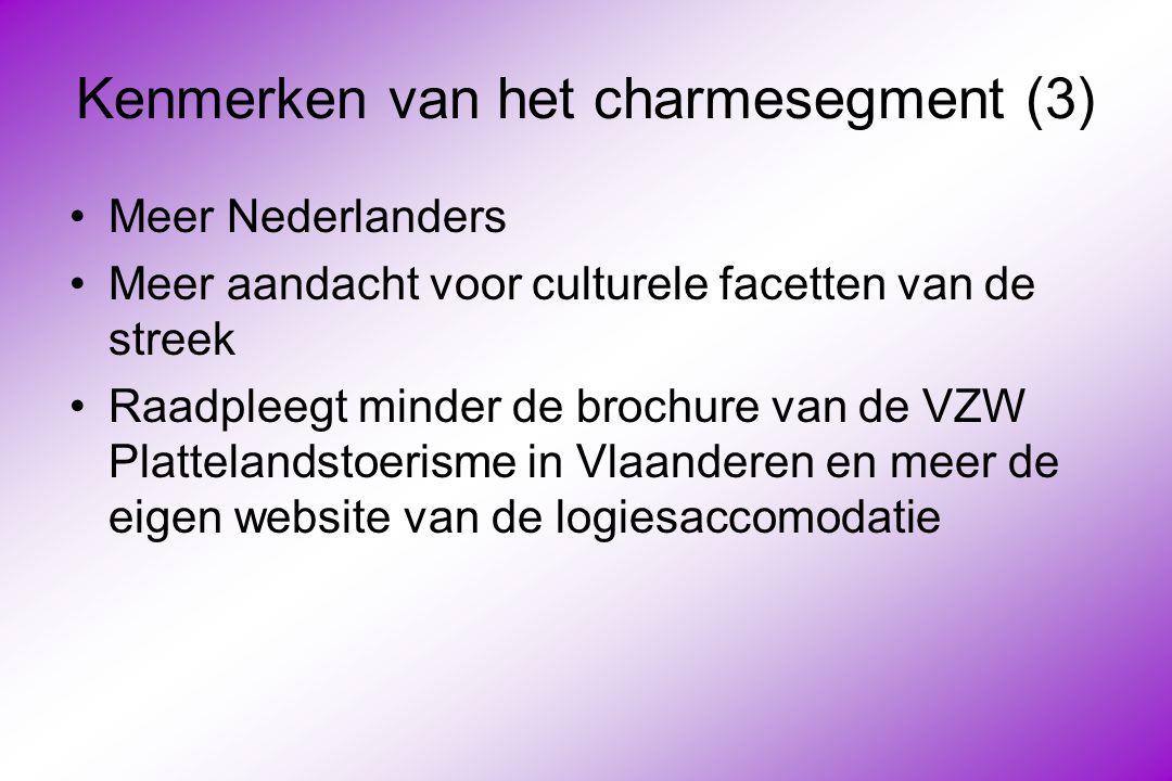 Kenmerken van het charmesegment (3) Meer Nederlanders Meer aandacht voor culturele facetten van de streek Raadpleegt minder de brochure van de VZW Plattelandstoerisme in Vlaanderen en meer de eigen website van de logiesaccomodatie