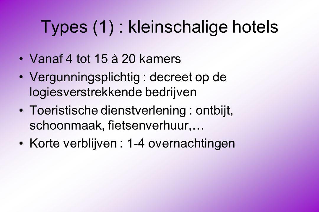 Types (1) : kleinschalige hotels Vanaf 4 tot 15 à 20 kamers Vergunningsplichtig : decreet op de logiesverstrekkende bedrijven Toeristische dienstverlening : ontbijt, schoonmaak, fietsenverhuur,… Korte verblijven : 1-4 overnachtingen