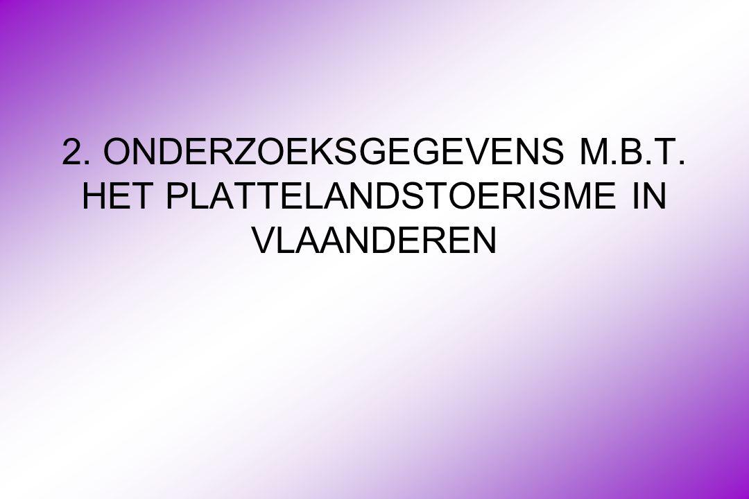 2. ONDERZOEKSGEGEVENS M.B.T. HET PLATTELANDSTOERISME IN VLAANDEREN