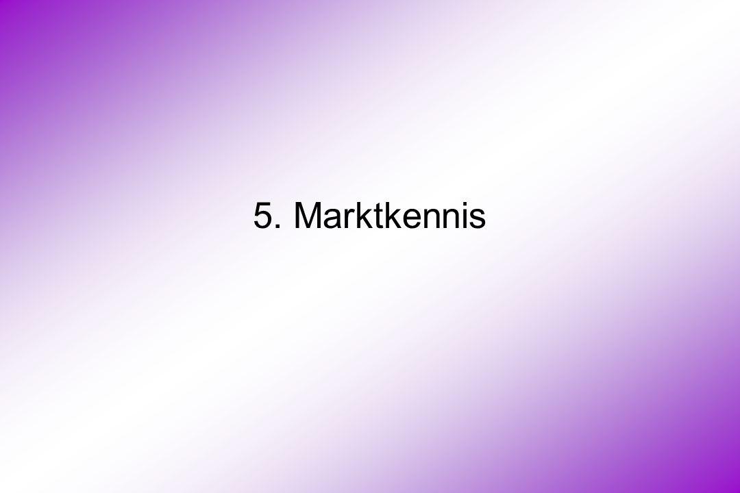 5. Marktkennis