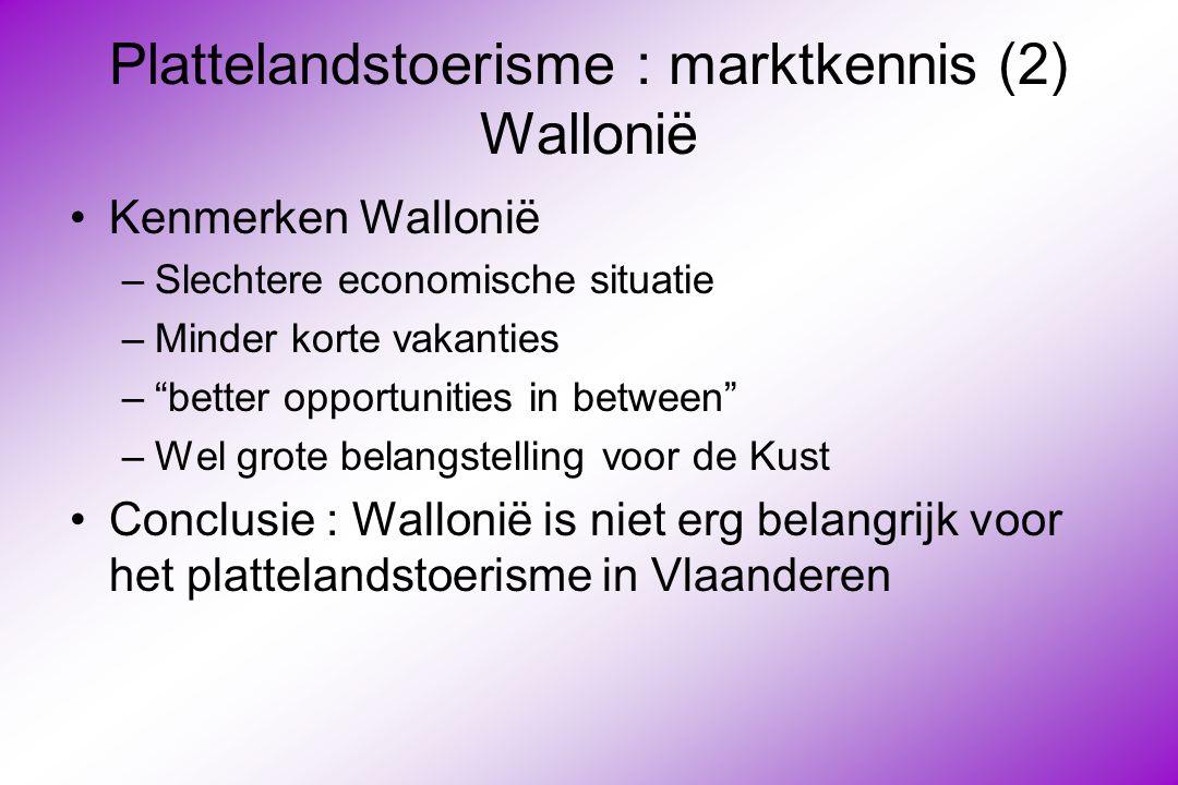 Plattelandstoerisme : marktkennis (2) Wallonië Kenmerken Wallonië –Slechtere economische situatie –Minder korte vakanties – better opportunities in between –Wel grote belangstelling voor de Kust Conclusie : Wallonië is niet erg belangrijk voor het plattelandstoerisme in Vlaanderen