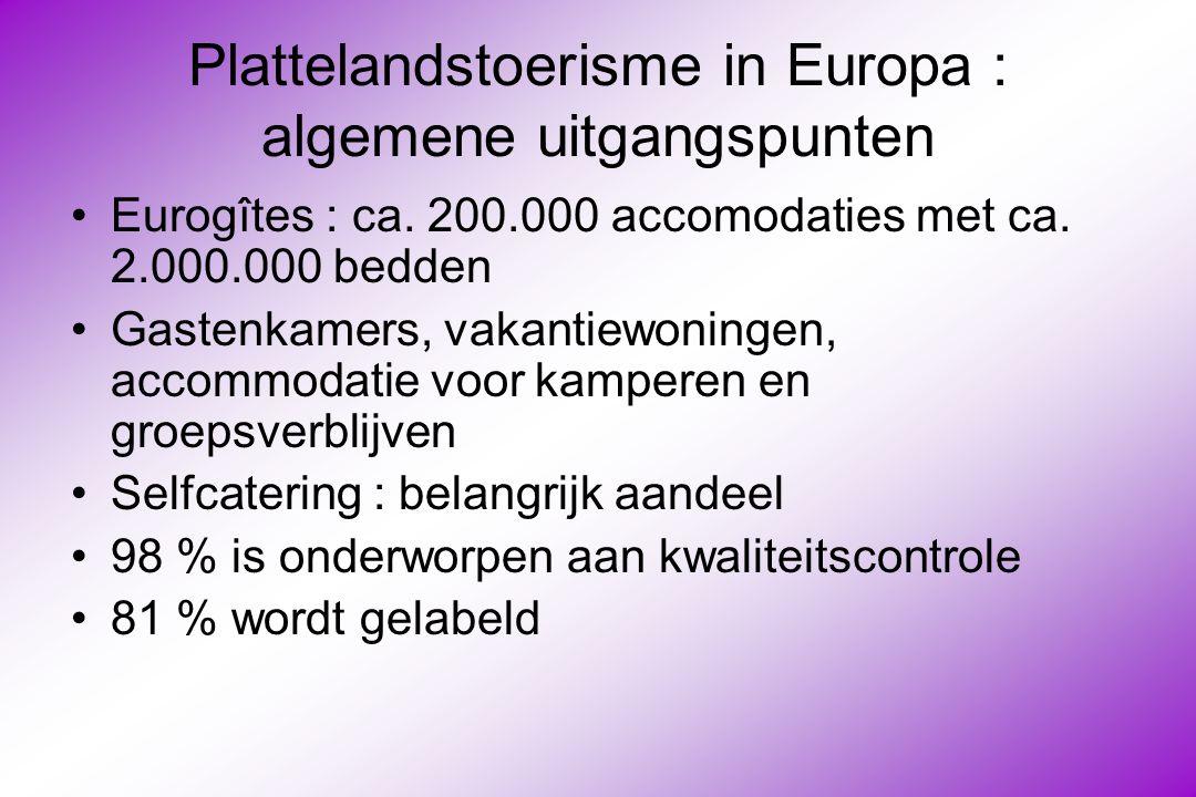 Plattelandstoerisme in Europa : algemene uitgangspunten Eurogîtes : ca.