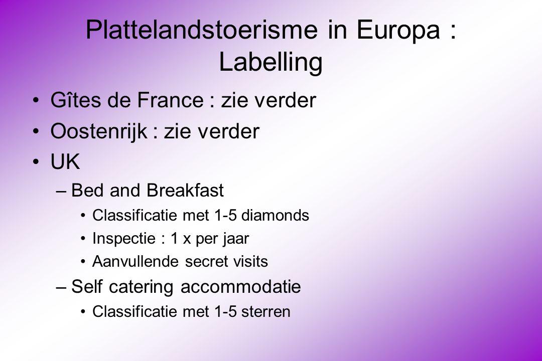 Plattelandstoerisme in Europa : Labelling Gîtes de France : zie verder Oostenrijk : zie verder UK –Bed and Breakfast Classificatie met 1-5 diamonds Inspectie : 1 x per jaar Aanvullende secret visits –Self catering accommodatie Classificatie met 1-5 sterren