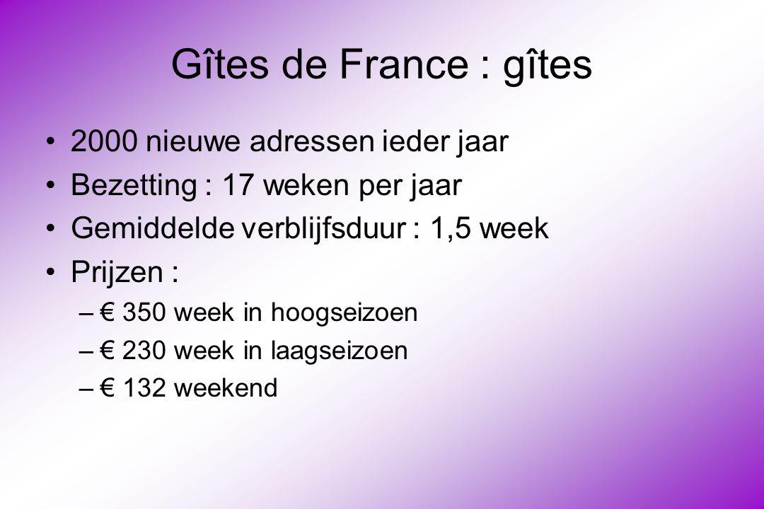 Gîtes de France : gîtes 2000 nieuwe adressen ieder jaar Bezetting : 17 weken per jaar Gemiddelde verblijfsduur : 1,5 week Prijzen : –€ 350 week in hoogseizoen –€ 230 week in laagseizoen –€ 132 weekend