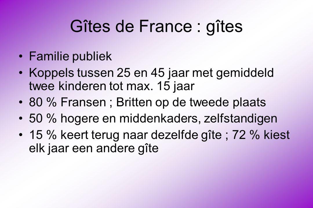 Gîtes de France : gîtes Familie publiek Koppels tussen 25 en 45 jaar met gemiddeld twee kinderen tot max.