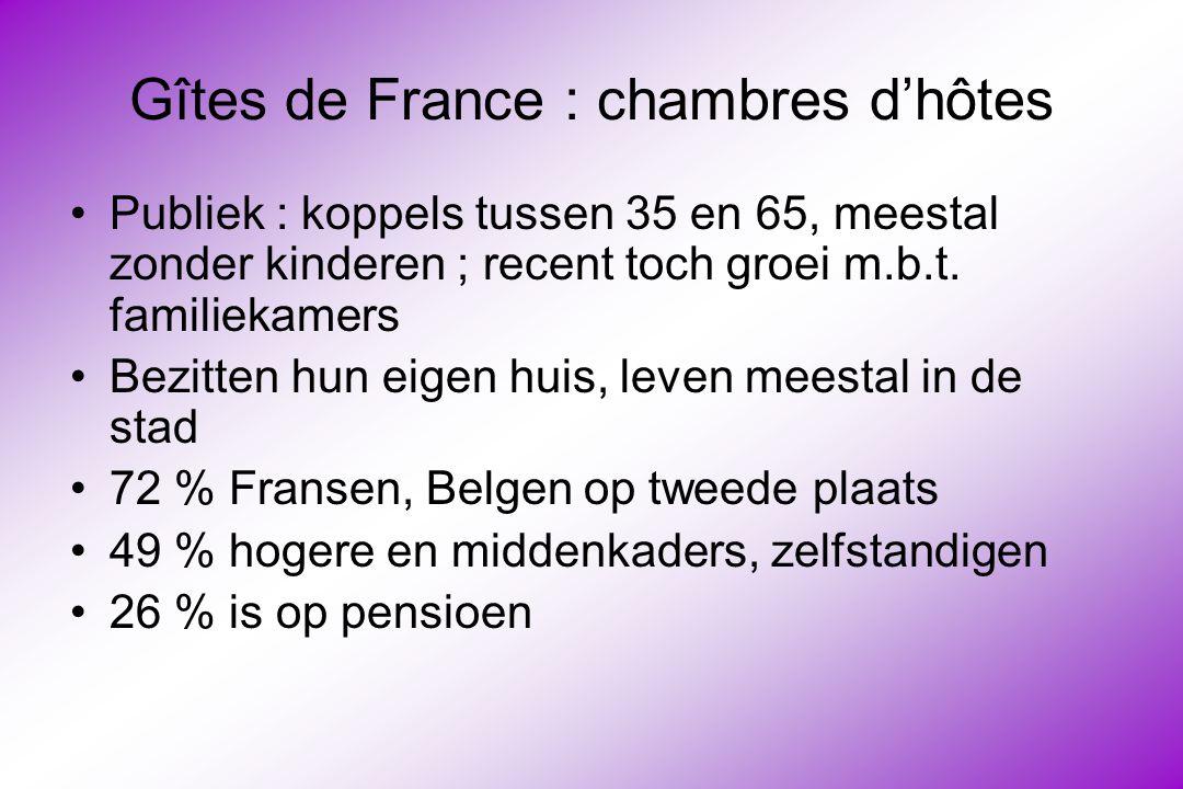 Gîtes de France : chambres d'hôtes Publiek : koppels tussen 35 en 65, meestal zonder kinderen ; recent toch groei m.b.t.