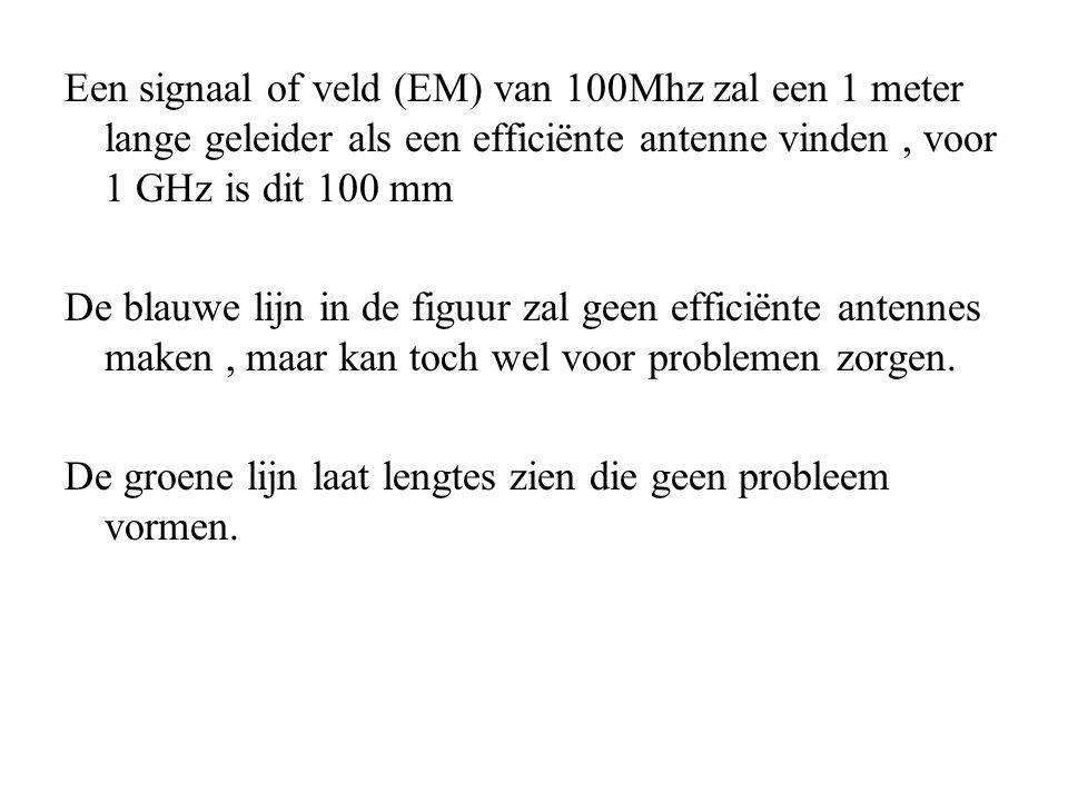 Een signaal of veld (EM) van 100Mhz zal een 1 meter lange geleider als een efficiënte antenne vinden, voor 1 GHz is dit 100 mm De blauwe lijn in de fi