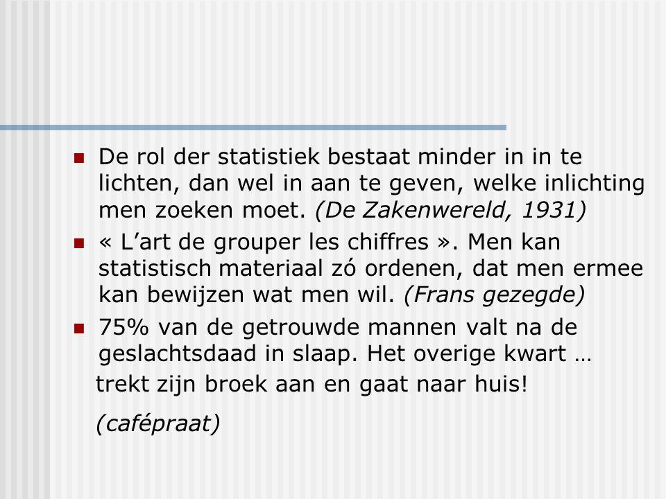 De rol der statistiek bestaat minder in in te lichten, dan wel in aan te geven, welke inlichting men zoeken moet. (De Zakenwereld, 1931) « L'art de gr