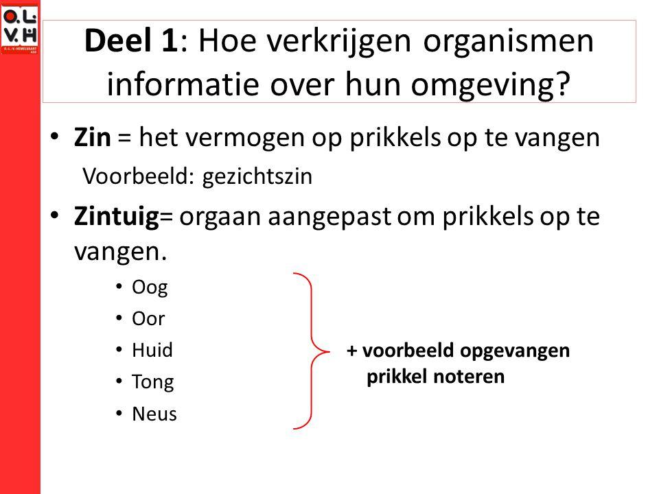 Deel 1: Hoe verkrijgen organismen informatie over hun omgeving.
