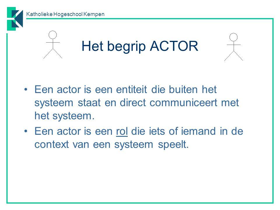 Katholieke Hogeschool Kempen Het begrip ACTOR Een actor is een entiteit die buiten het systeem staat en direct communiceert met het systeem. Een actor