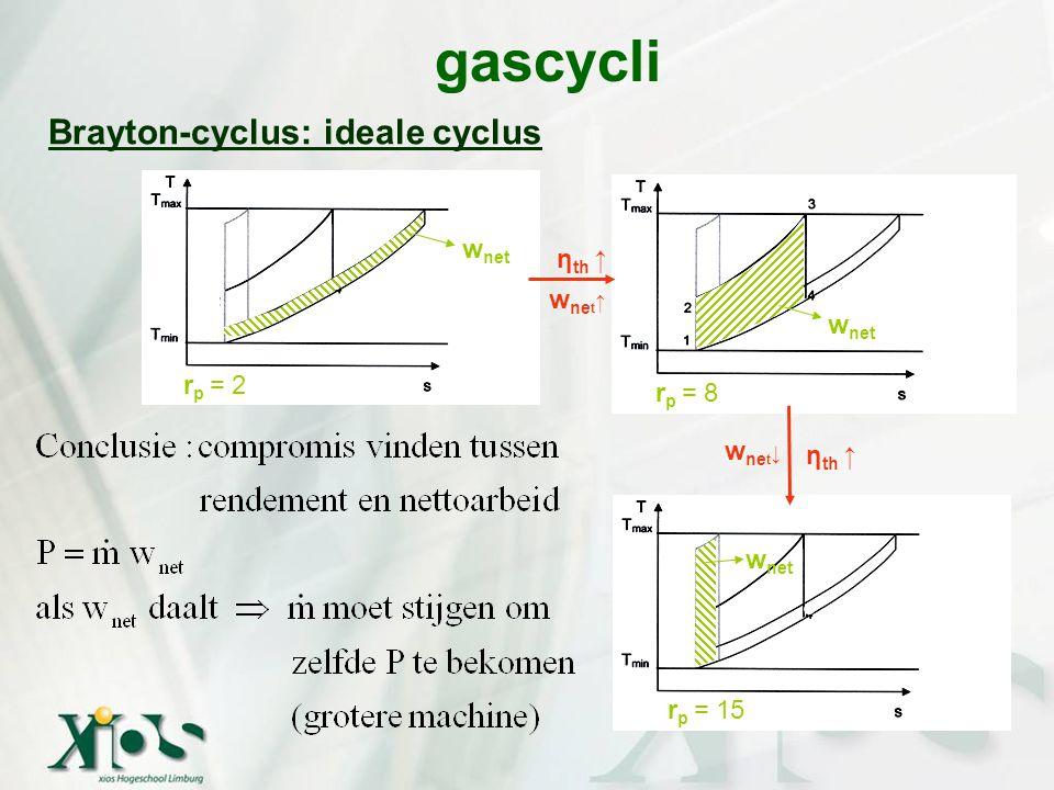 gascycli Brayton-cyclus: ideale cyclus w net η th ↑ r p = 2 r p = 8 r p = 15 w net w ne t ↑ w ne t ↓