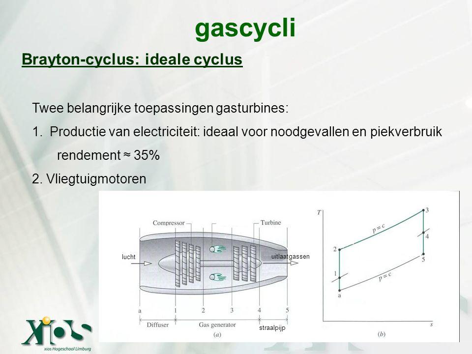 gascycli Brayton-cyclus: ideale cyclus Twee belangrijke toepassingen gasturbines: 1.Productie van electriciteit: ideaal voor noodgevallen en piekverbr
