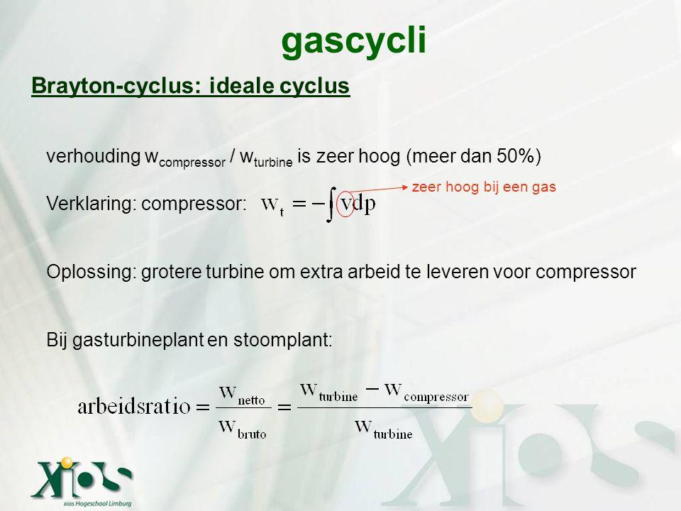 gascycli Brayton-cyclus: ideale cyclus verhouding w compressor / w turbine is zeer hoog (meer dan 50%) Verklaring: compressor: Oplossing: grotere turb