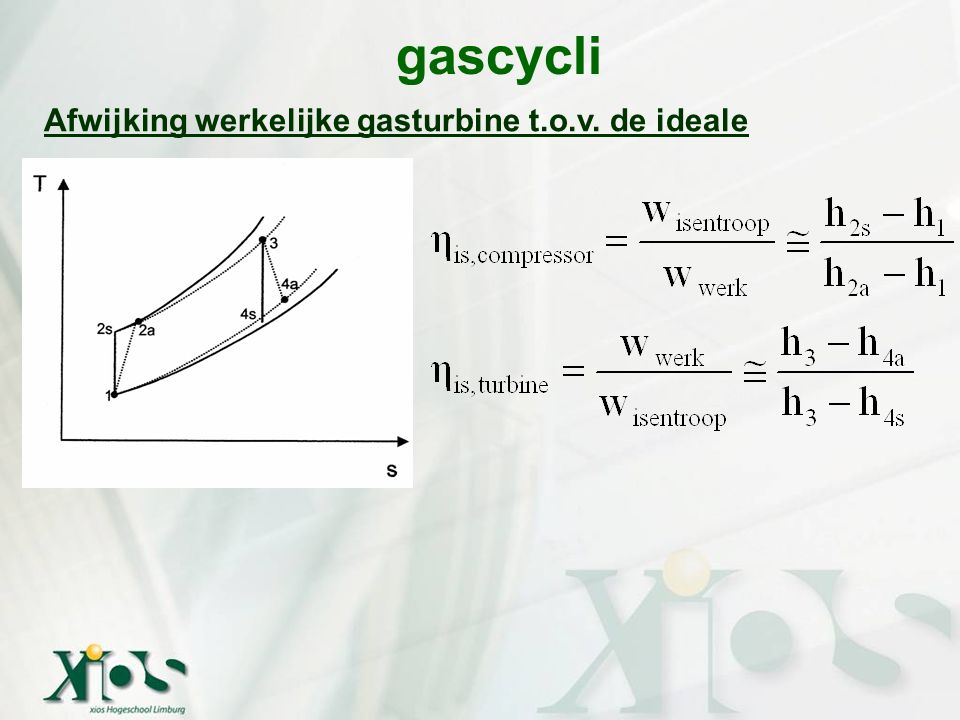 gascycli Afwijking werkelijke gasturbine t.o.v. de ideale