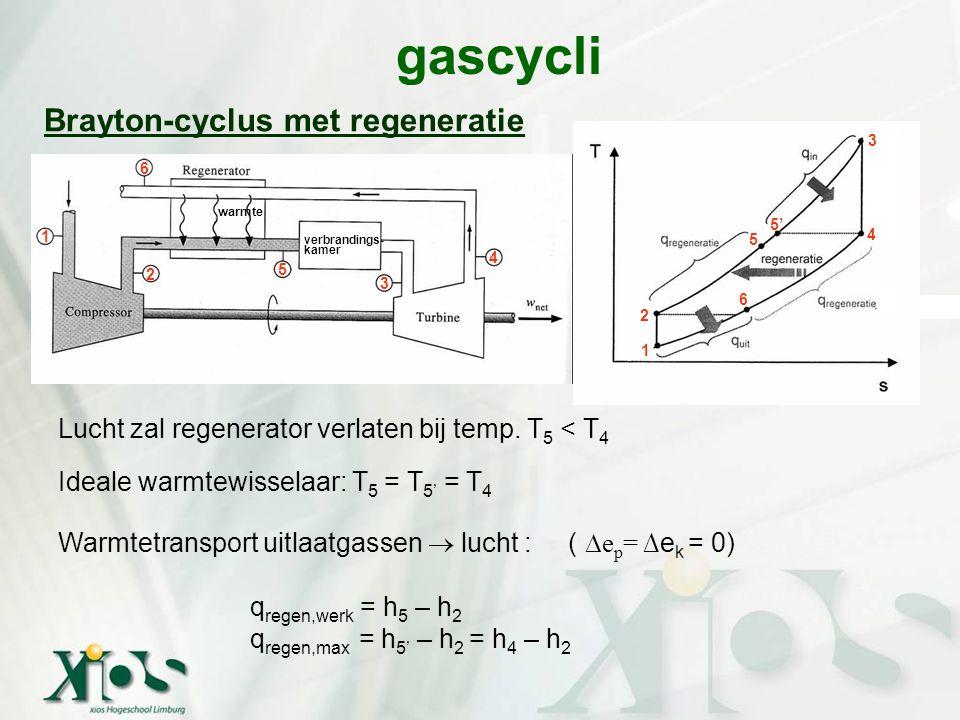 gascycli Brayton-cyclus met regeneratie Lucht zal regenerator verlaten bij temp. T 5 < T 4 Ideale warmtewisselaar: T 5 = T 5' = T 4 Warmtetransport ui