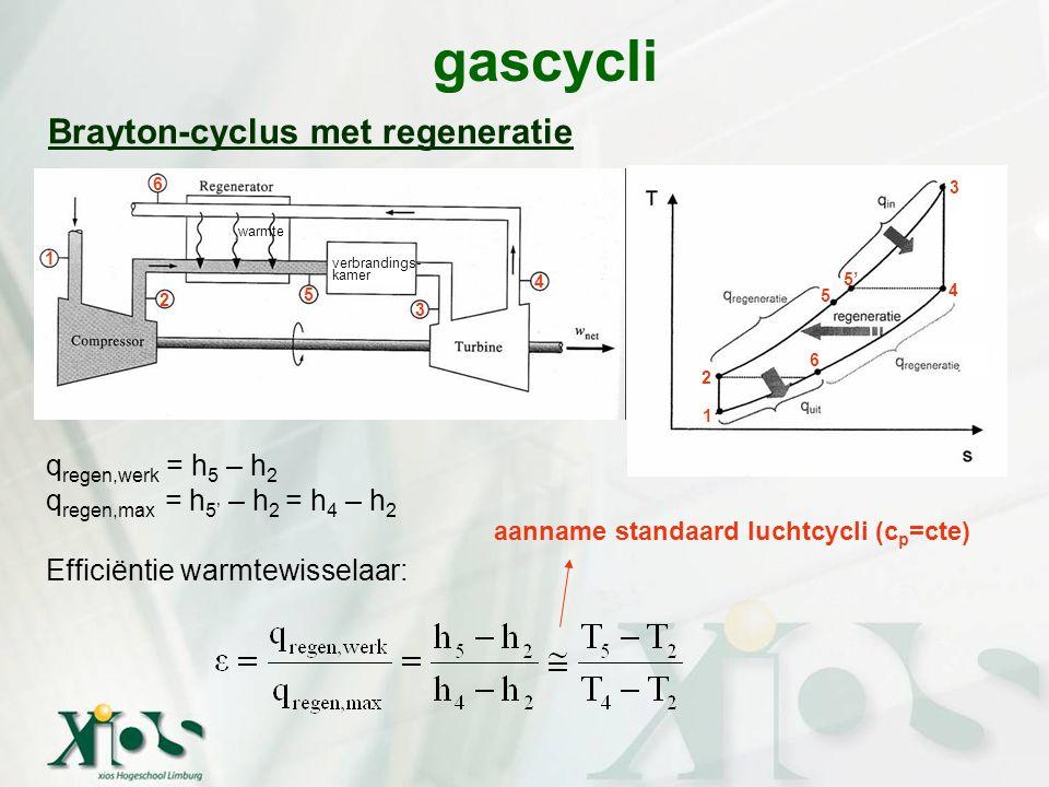 gascycli Brayton-cyclus met regeneratie q regen,werk = h 5 – h 2 q regen,max = h 5' – h 2 = h 4 – h 2 Efficiëntie warmtewisselaar: aanname standaard l