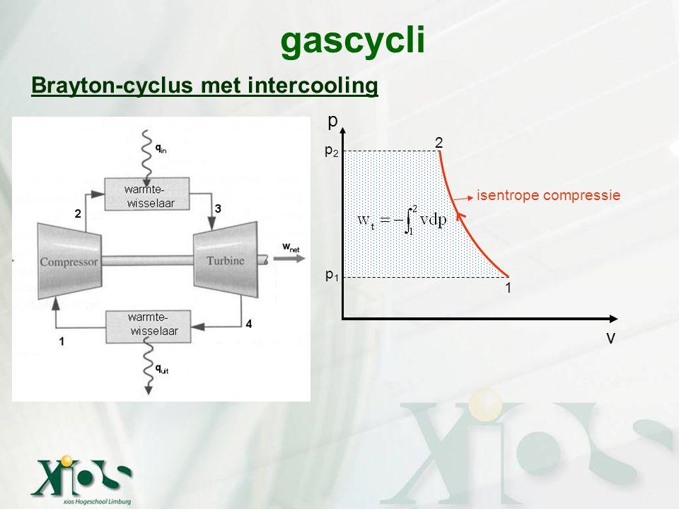 gascycli Brayton-cyclus met intercooling p v 1 2 isentrope compressie p2p2 p1p1