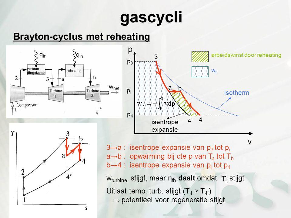 gascycli Brayton-cyclus met reheating p v 4 3 isentrope expansie p3p3 p4p4 isotherm b a pipi arbeidswinst door reheating 3→a : isentrope expansie van