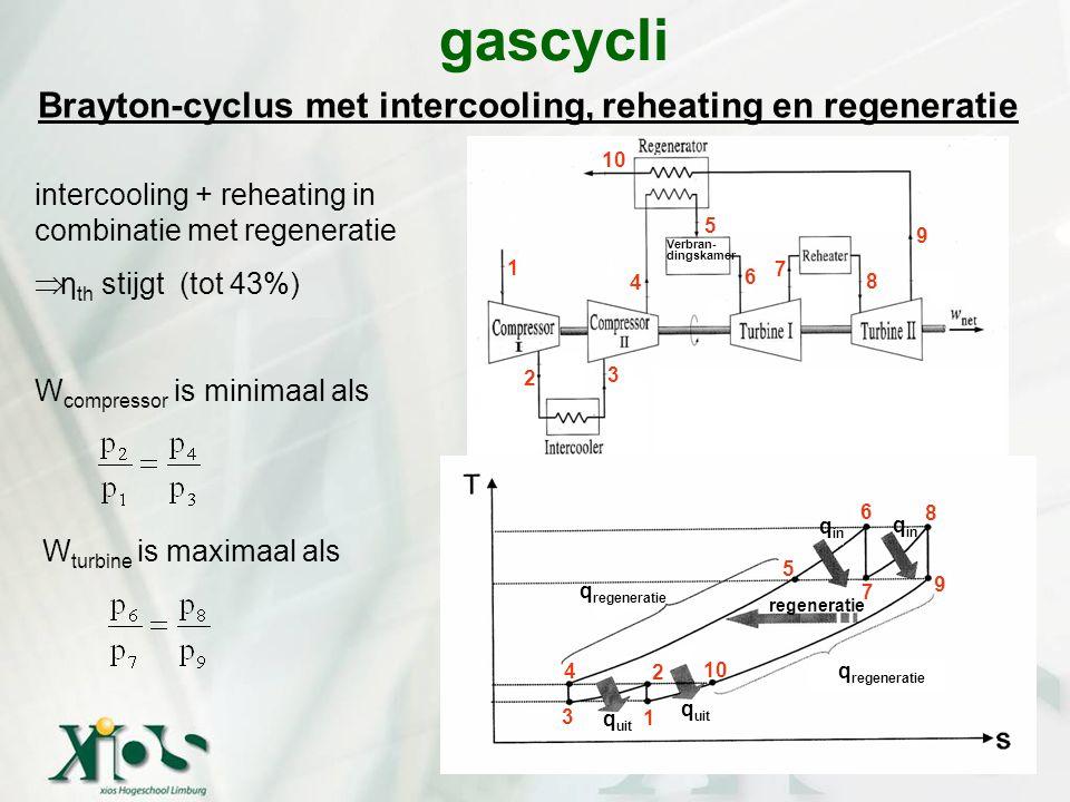 Brayton-cyclus met intercooling, reheating en regeneratie gascycli intercooling + reheating in combinatie met regeneratie  η th stijgt (tot 43%) W co
