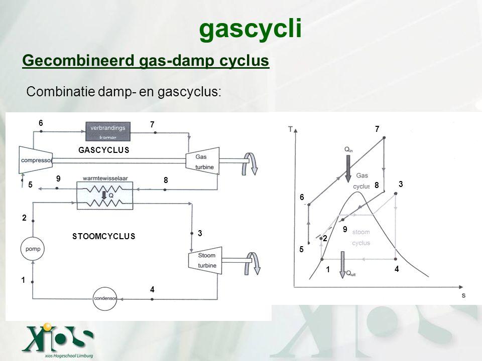 gascycli Gecombineerd gas-damp cyclus Combinatie damp- en gascyclus: 1 GASCYCLUS STOOMCYCLUS 5 1 3 4 6 7 8 9 2 5 6 7 8 9 3 4 2