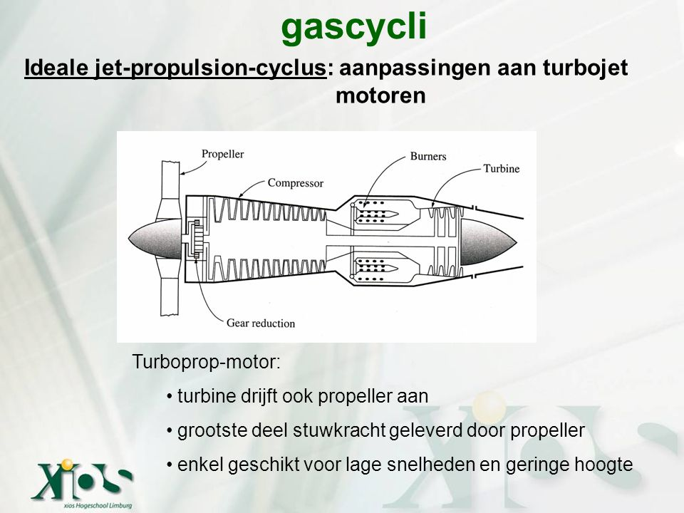 Ideale jet-propulsion-cyclus: aanpassingen aan turbojet motoren gascycli Turboprop-motor: turbine drijft ook propeller aan grootste deel stuwkracht ge