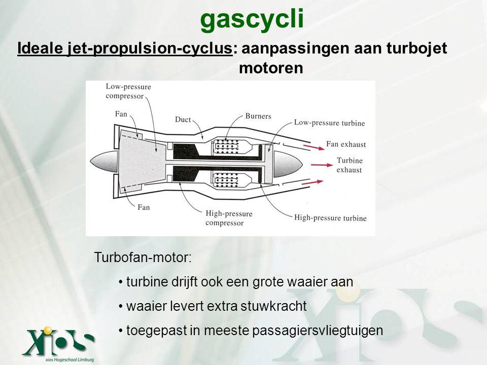 Ideale jet-propulsion-cyclus: aanpassingen aan turbojet motoren gascycli Turbofan-motor: turbine drijft ook een grote waaier aan waaier levert extra s