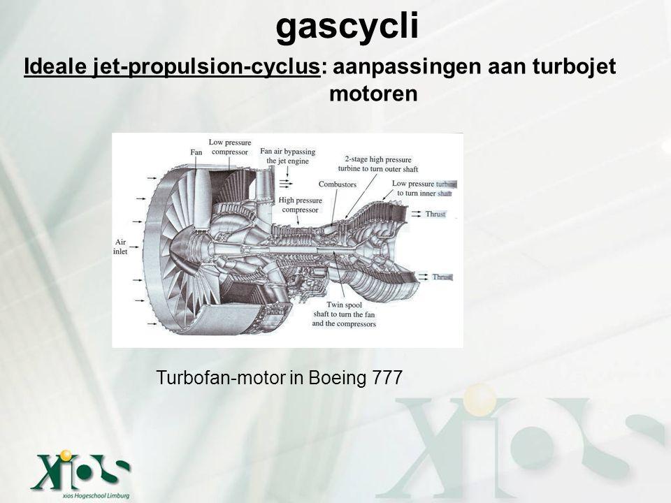 Ideale jet-propulsion-cyclus: aanpassingen aan turbojet motoren gascycli Turbofan-motor in Boeing 777