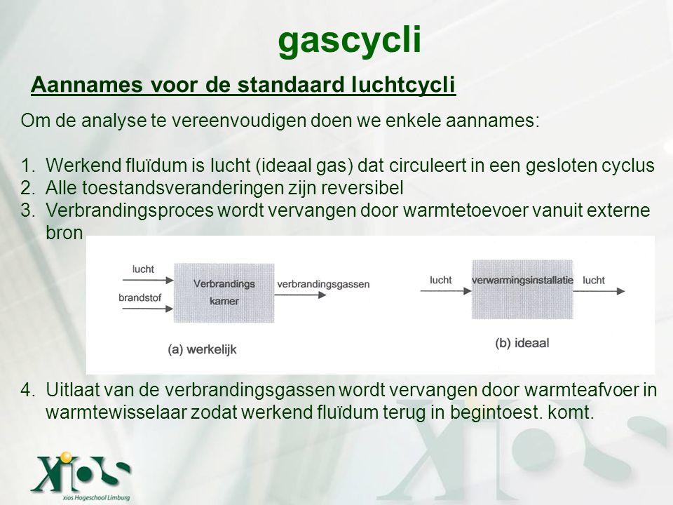 Om de analyse te vereenvoudigen doen we enkele aannames: 1.Werkend fluïdum is lucht (ideaal gas) dat circuleert in een gesloten cyclus 2.Alle toestand