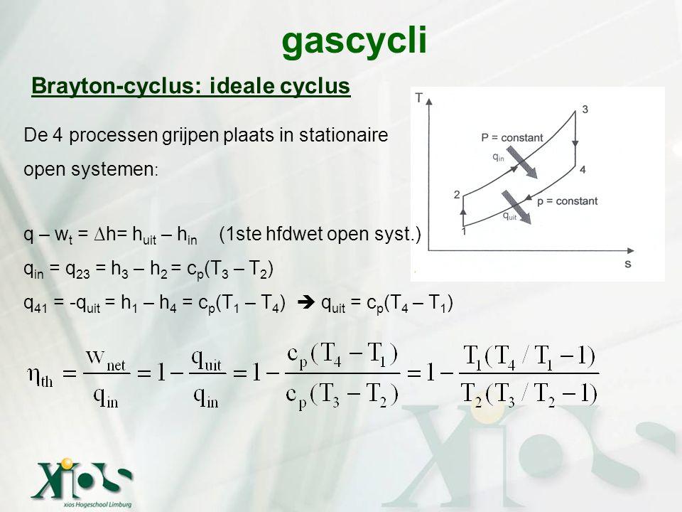 gascycli Brayton-cyclus: ideale cyclus De 4 processen grijpen plaats in stationaire open systemen : q – w t = ∆h= h uit – h in (1ste hfdwet open syst.