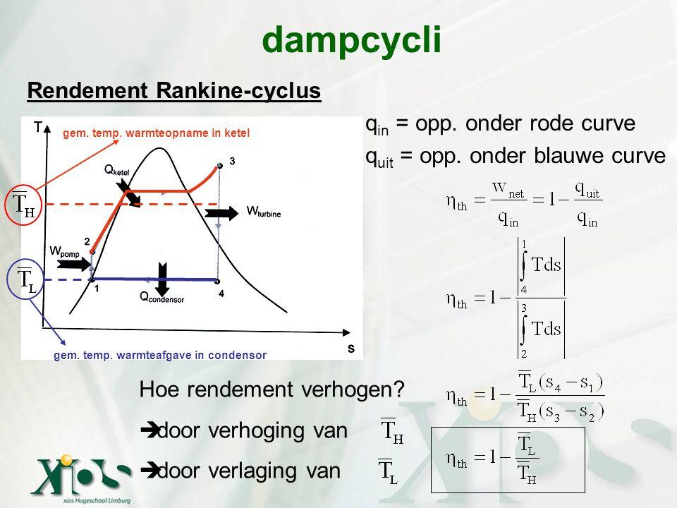 Rendement Rankine-cyclus q in = opp. onder rode curve q uit = opp. onder blauwe curve Hoe rendement verhogen?  door verhoging van  door verlaging va